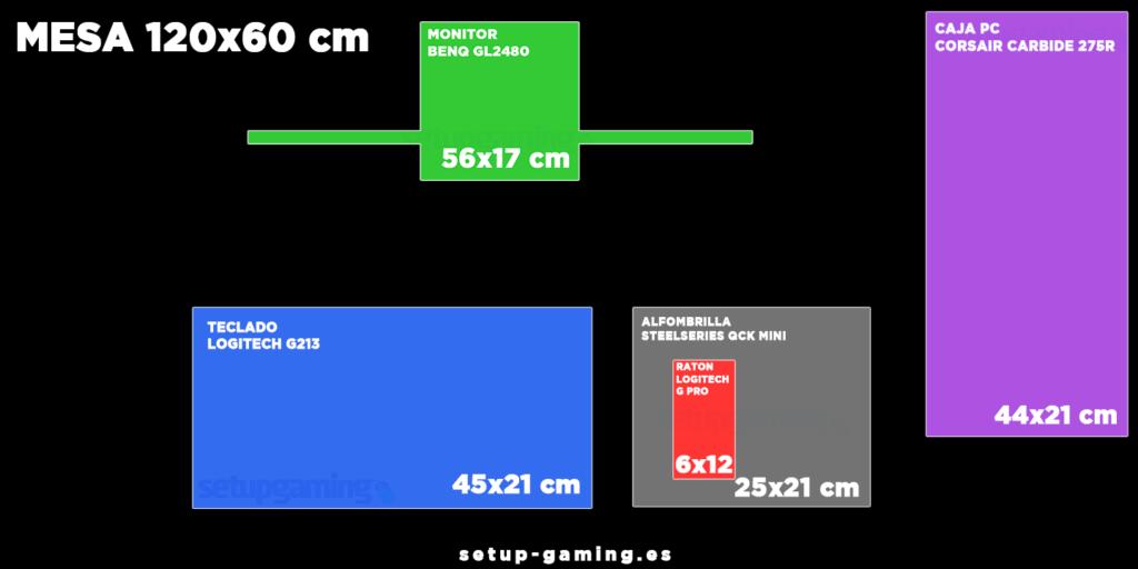tamaño y dimensiones del escritorio y mesa de ordenador y dimensiones de los periféricos